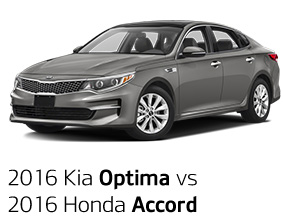 2016 Kia Optima vs. 2016 Honda Accord